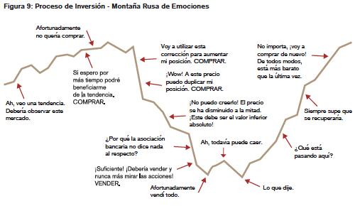 fondos de inversion y coronavirus